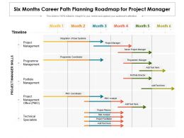 Six Months Career Path Planning Roadmap For Project Manager