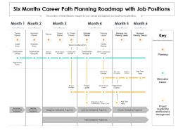 Six Months Career Path Planning Roadmap With Job Positions