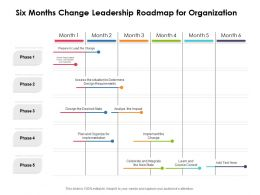 Six Months Change Leadership Roadmap For Organization