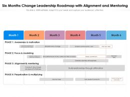 Six Months Change Leadership Roadmap With Alignment And Mentoring