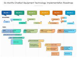 Six Months Chatbot Equipment Technology Implementation Roadmap