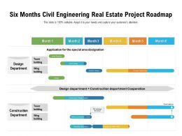 Six Months Civil Engineering Real Estate Project Roadmap