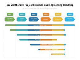 Six Months Civil Project Structure Civil Engineering Roadmap