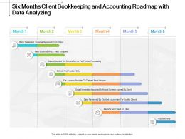 Six Months Client Bookkeeping And Accounting Roadmap With Data Analyzing