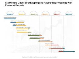 Six Months Client Bookkeeping And Accounting Roadmap With Financial Reports