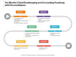 Six Months Client Bookkeeping And Accounting Roadmap With Reconciliations