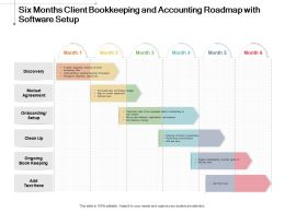 Six Months Client Bookkeeping And Accounting Roadmap With Software Setup