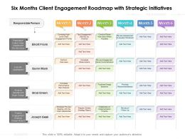 Six Months Client Engagement Roadmap With Strategic Initiatives