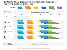 Six Months Client Engagement Transformation Roadmap For Improving Customer Experience