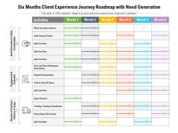Six Months Client Experience Journey Roadmap With Need Generation