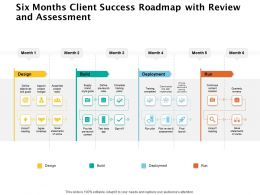 Six Months Client Success Roadmap With Review And Assessment