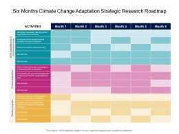 Six Months Climate Change Adaptation Strategic Research Roadmap