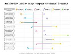 Six Months Climate Change Adaption Assessment Roadmap