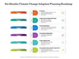 Six Months Climate Change Adaption Planning Roadmap