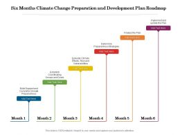 Six Months Climate Change Preparation And Development Plan Roadmap