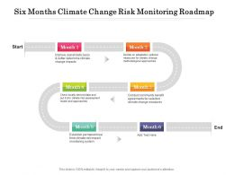 Six Months Climate Change Risk Monitoring Roadmap