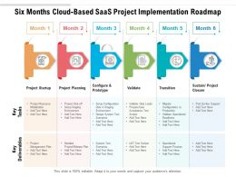 Six Months Cloud Based SaaS Project Implementation Roadmap