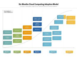 Six Months Cloud Computing Adoption Model