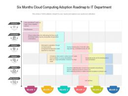 Six Months Cloud Computing Adoption Roadmap To IT Department