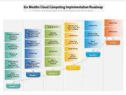 Six Months Cloud Computing Implementation Roadmap