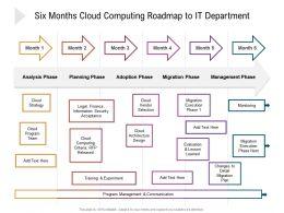 Six Months Cloud Computing Roadmap To IT Department
