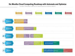 Six Months Cloud Computing Roadmap With Automate And Optimize