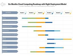 Six Months Cloud Computing Roadmap With Right Deployment Model