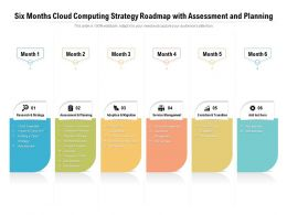 Six Months Cloud Computing Strategy Roadmap With Assessment And Planning