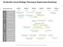 Six Months Cloud Strategy Planning And Deployment Roadmap