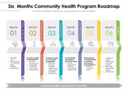 Six Months Community Health Program Roadmap