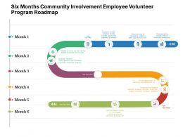 Six Months Community Involvement Employee Volunteer Program Roadmap