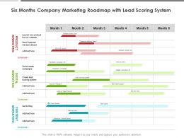Six Months Company Marketing Roadmap With Lead Scoring System