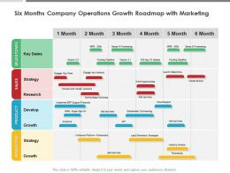 Six Months Company Operations Growth Roadmap With Marketing
