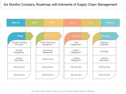 Six Months Company Roadmap With Elements Of Supply Chain Management