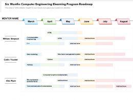 Six Months Computer Engineering Elearning Program Roadmap