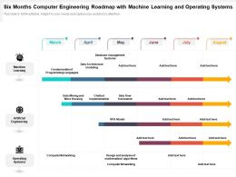 Six Months Computer Engineering Roadmap With Machine Learning And Operating Systems