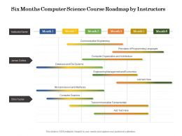 Six Months Computer Science Course Roadmap By Instructors