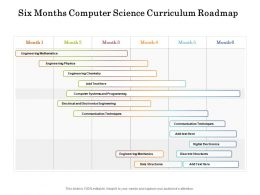 Six Months Computer Science Curriculum Roadmap