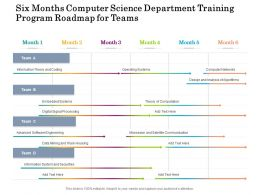 Six Months Computer Science Department Training Program Roadmap For Teams