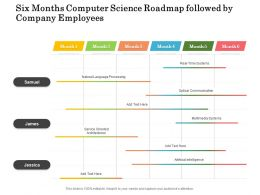 Six Months Computer Science Roadmap Followed By Company Employees