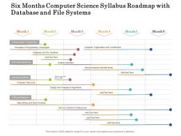 Six Months Computer Science Syllabus Roadmap With Database And File Systems