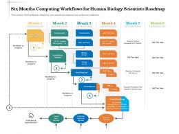 Six Months Computing Workflows For Human Biology Scientists Roadmap