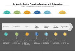Six Months Content Promotion Roadmap With Optimization