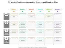 Six Months Continuous Accounting Development Roadmap Plan