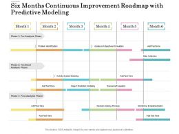 Six Months Continuous Improvement Roadmap With Predictive Modeling