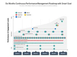 Six Months Continuous Performance Management Roadmap With Smart Goal