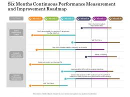 Six Months Continuous Performance Measurement And Improvement Roadmap