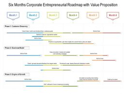 Six Months Corporate Entrepreneurial Roadmap With Value Proposition