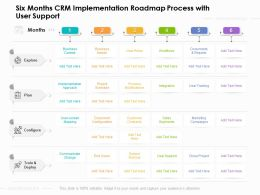 Six Months CRM Implementation Roadmap Process With User Support