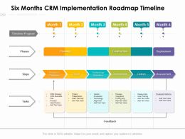 Six Months CRM Implementation Roadmap Timeline